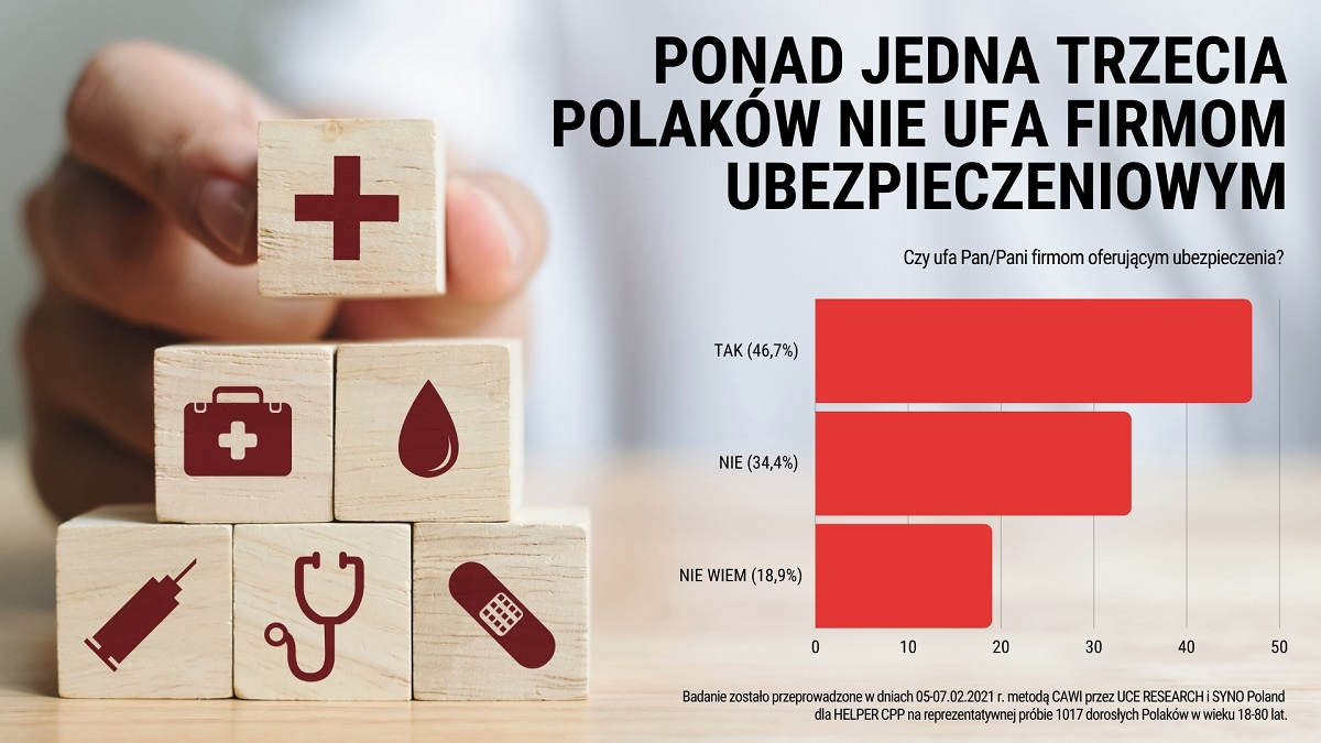 Infografika: MondayNews